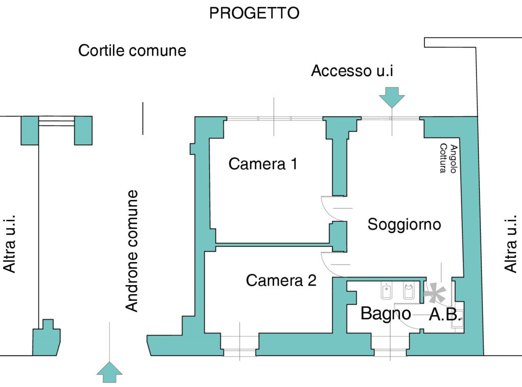 progetto del cambio destinazione d'uso autorimessa abitazione Rivoli