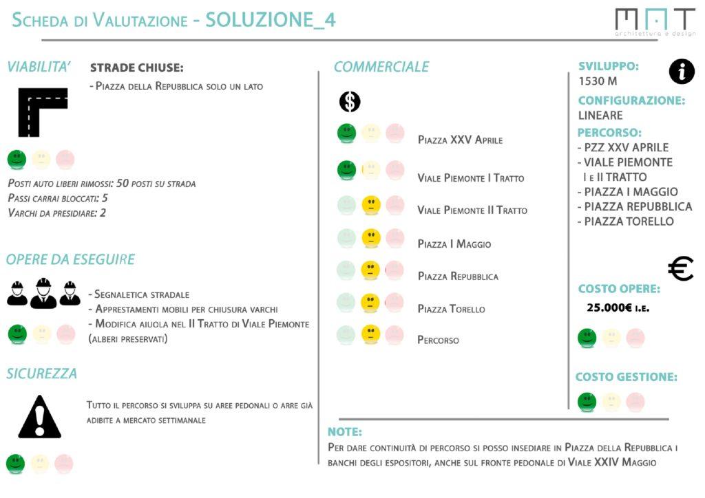 scheda valutazione_sol 4_Mercato Santa Maria Collegno