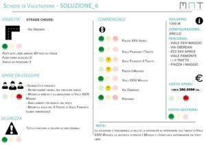 scheda valutazione_sol 6_Mercato Santa Maria Collegno